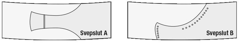 Svepslut A och B